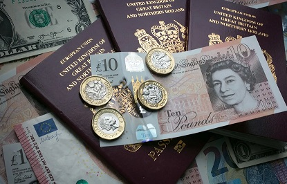 The pound sterling £; ISO code: GBP Forex Trading Currency