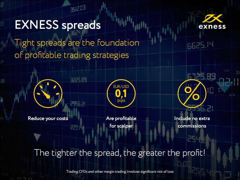 Forex broker review Exness best of all tight spread.